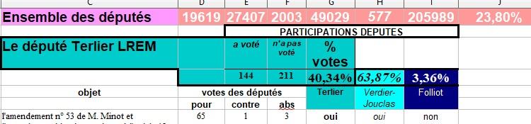 vote terlier dec 2017