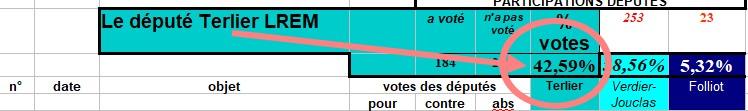 vote terlier mars