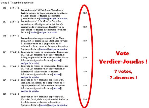 vote vj fake