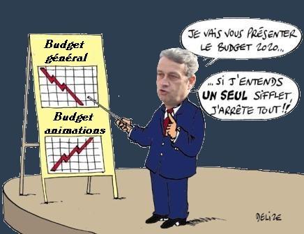 cara budget